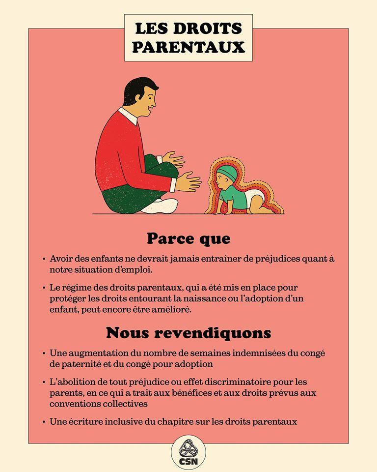 Les droits parentaux
